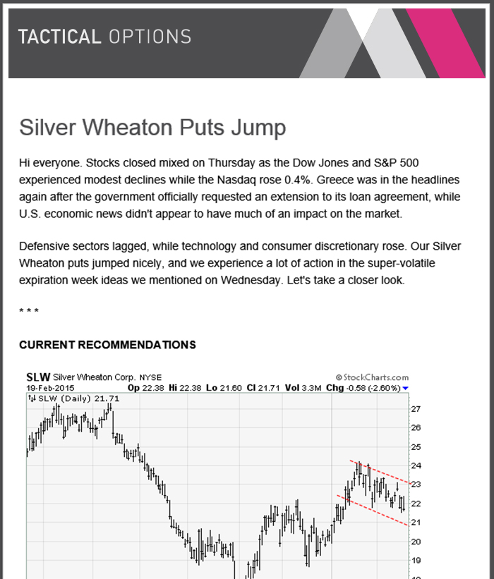 Options trading wire newsletter